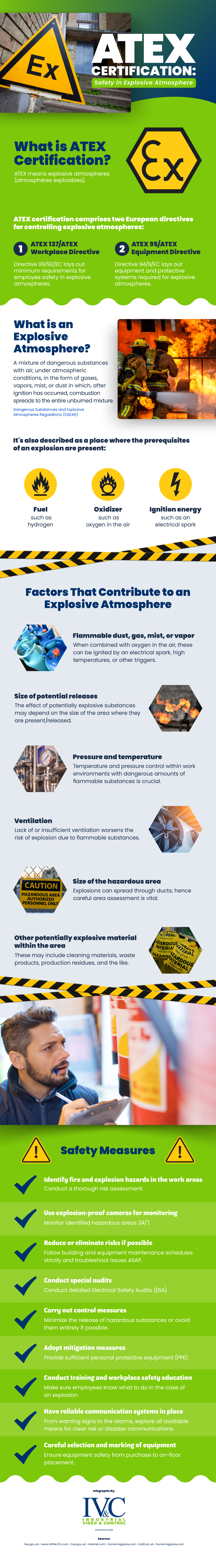 Infographic guide to ATEX certification